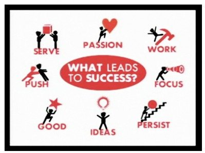 Cei 8 pași importanți pe drumul către succes de Richard St. John